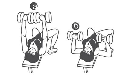 Упражнения для придания упругости груди