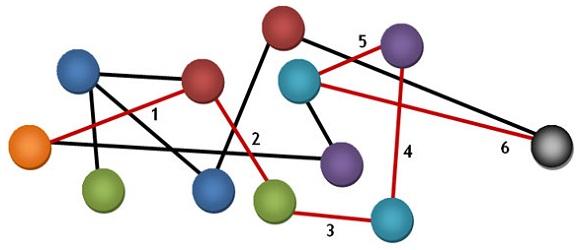 Теория шести рукопожатий