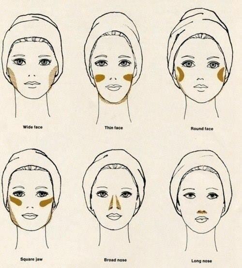 Как правильно наносить румяна и бронзатор в зависимость от типа лица